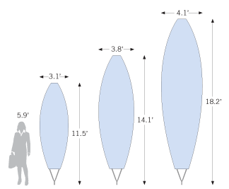 Bowflag<sup>®</sup> Surfer sketch with dimensions
