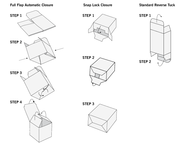Paperboard Carton Assembly
